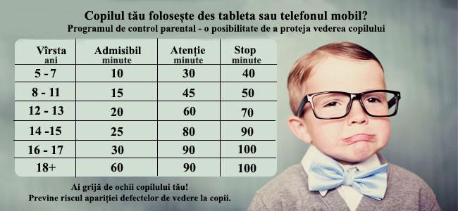 Efectele nocive ale calculatorului asupra vederii copiilor