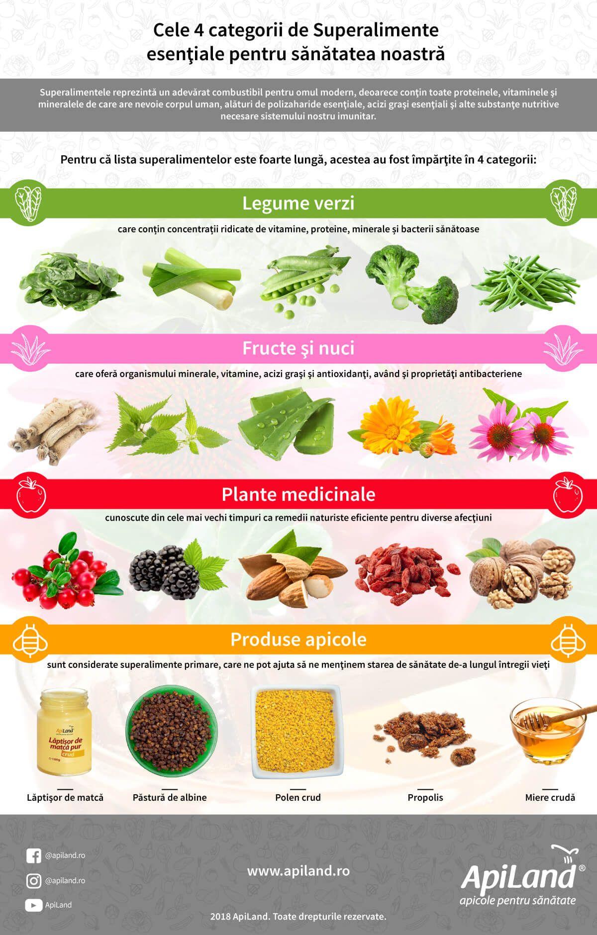 vitamine din vedere test ocular test de orbire color