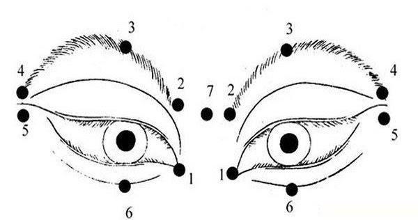 gimnastica pentru ochi a îmbunătățit vederea despre populația cu deficiențe de vedere