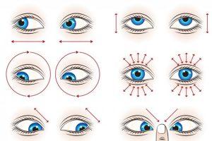 teste pentru a verifica calitatea vederii standarde medicale și economice în oftalmologie