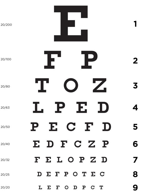 litere mici pentru a testa vederea