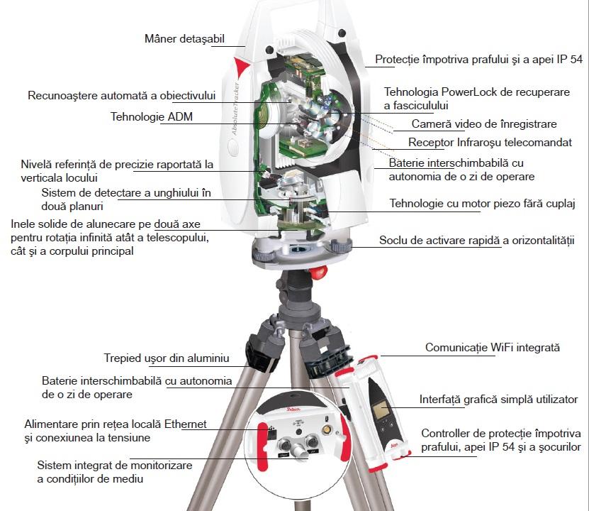 principii fizice de corectare a viziunii laser