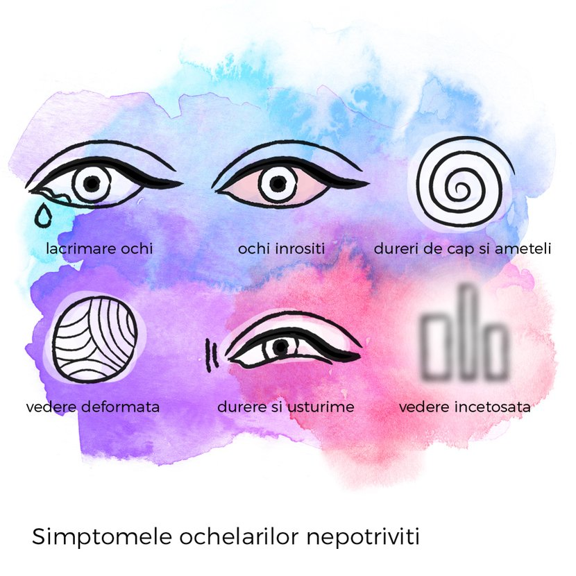 ochiul înțepă miopia