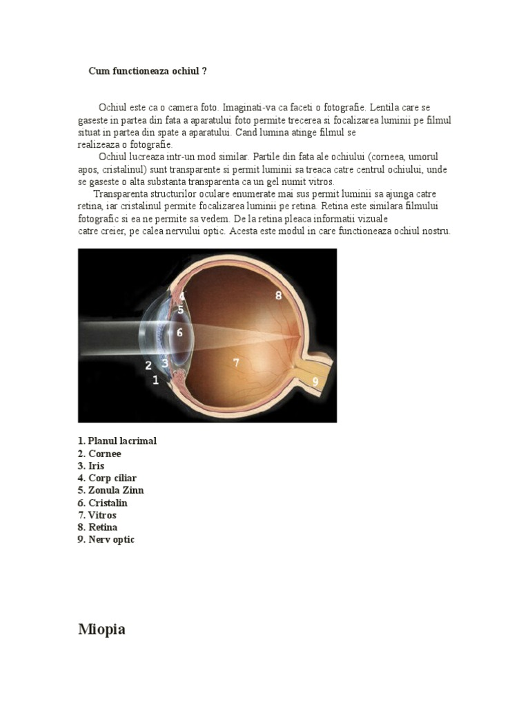 vedere caprifoi vârstă chirurgie ochi miopie