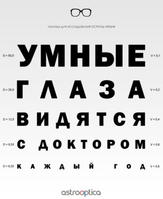 factorii genetici ai vederii