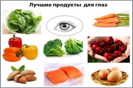 ce vitamine vor ajuta viziunea