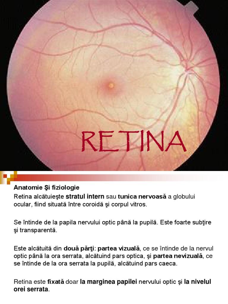 cum afectează nevroza vederii