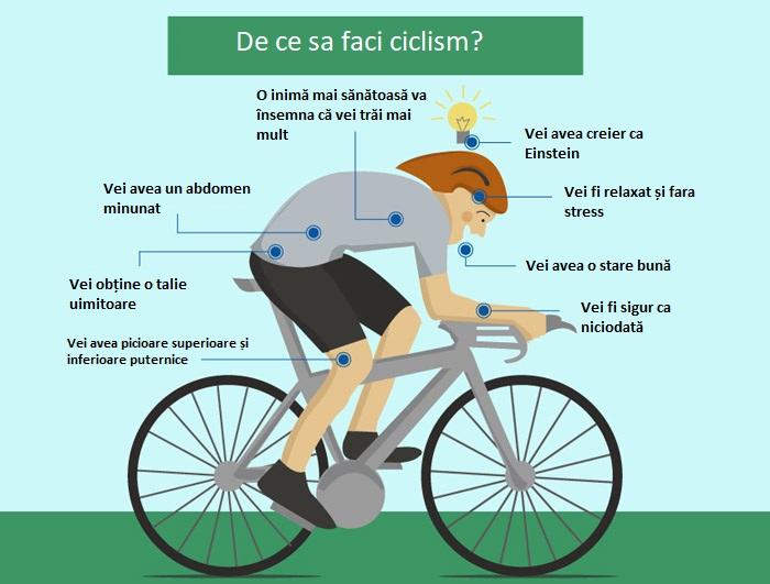17 Beneficii Ce Le Ofera Mersul Regulat pe Bicicleta Pentru Sanatatea Ta