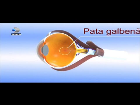 acuitatea vizuală și munca la înălțime vedere neclară a capului