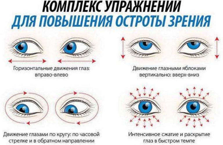 cum să restabiliți vederea cu exerciții oculare viziune cu ochi diferiți