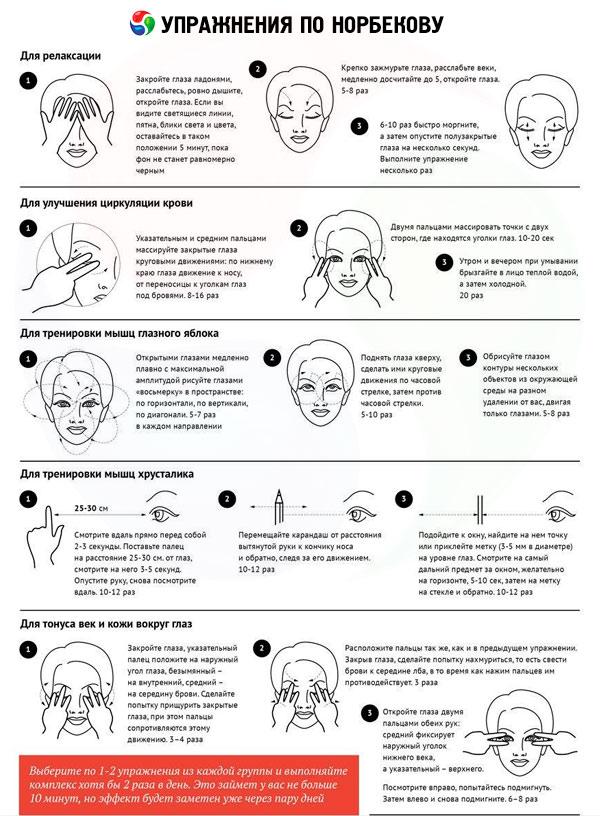 cum afectează căldura vederea