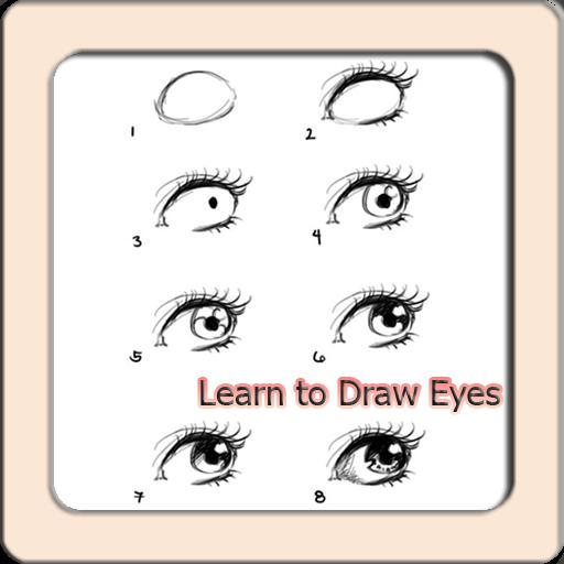 cum să atragă un test ocular