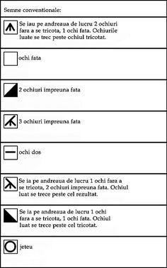 Test de vedere: 5 semne care arată clar dacă ai nevoie de ochelari | Telegraph Moldova