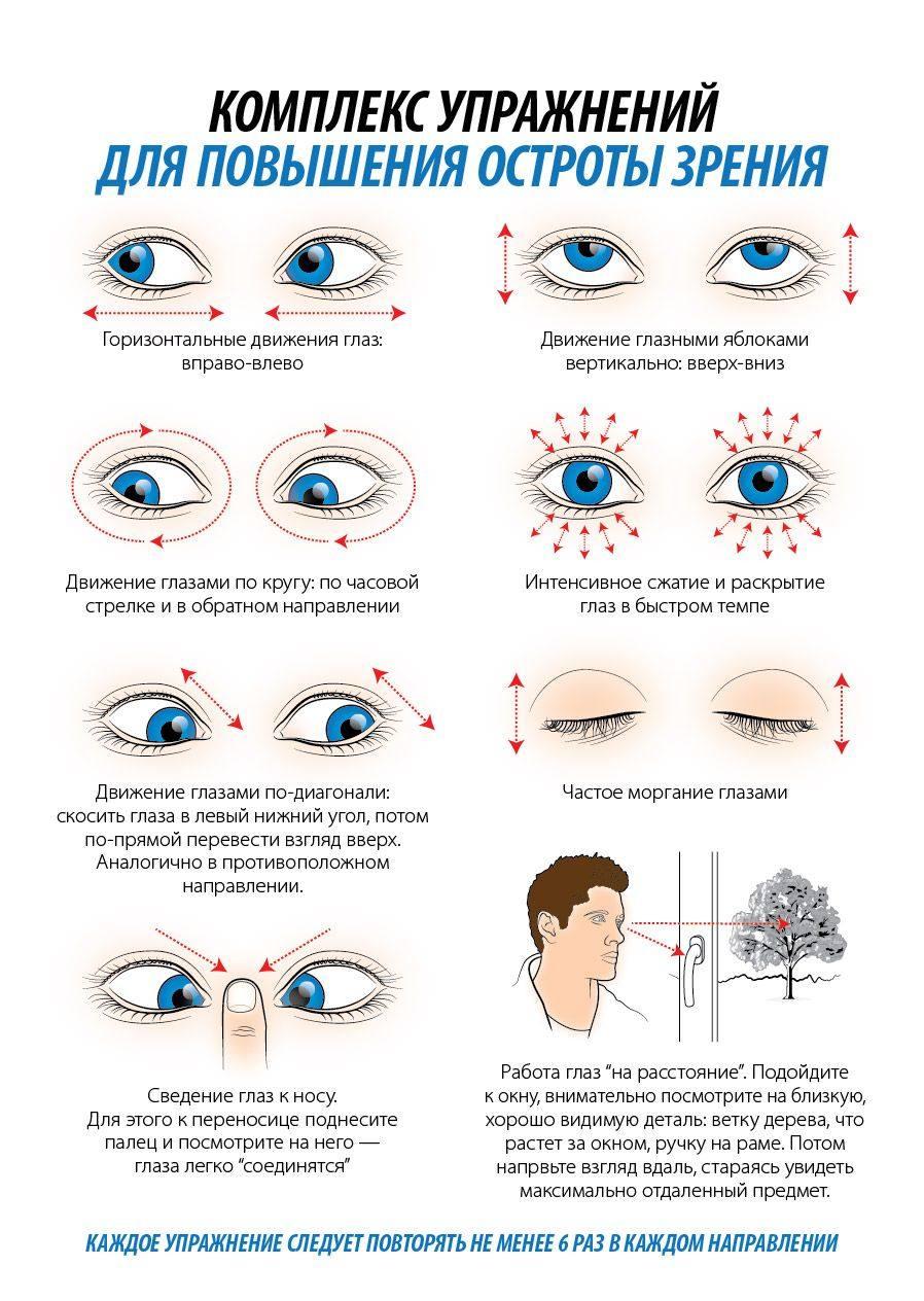 cum să restabiliți vederea cataractei