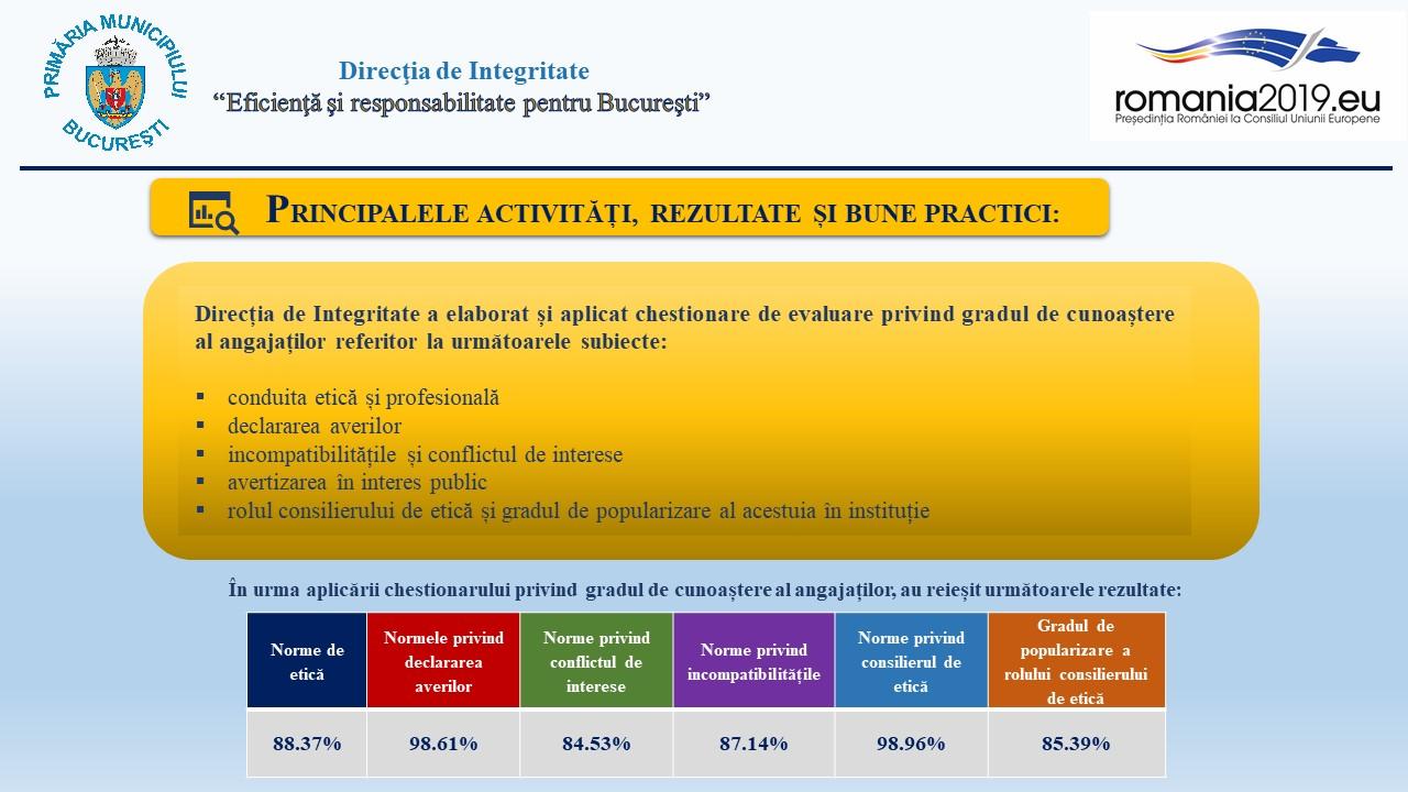 Prezentare diapozitiv Organizare Management Companie, valori corporative, marca, Afaceri png