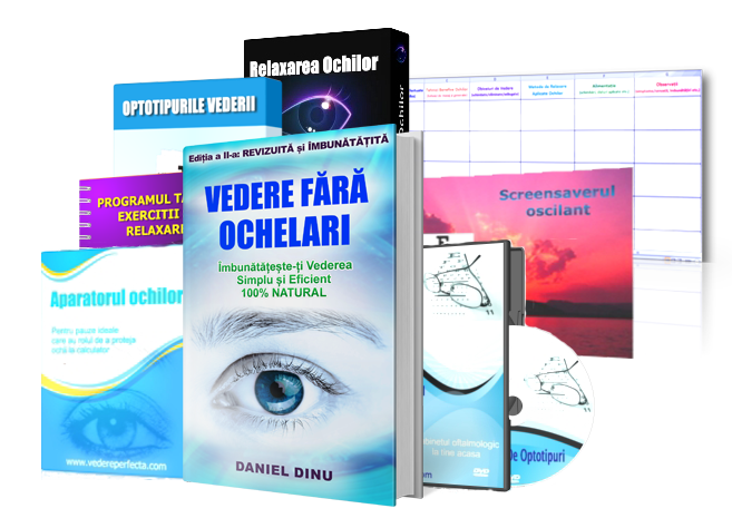Ochiul uman – Despre ochi