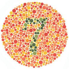 teste pentru a verifica calitatea vederii