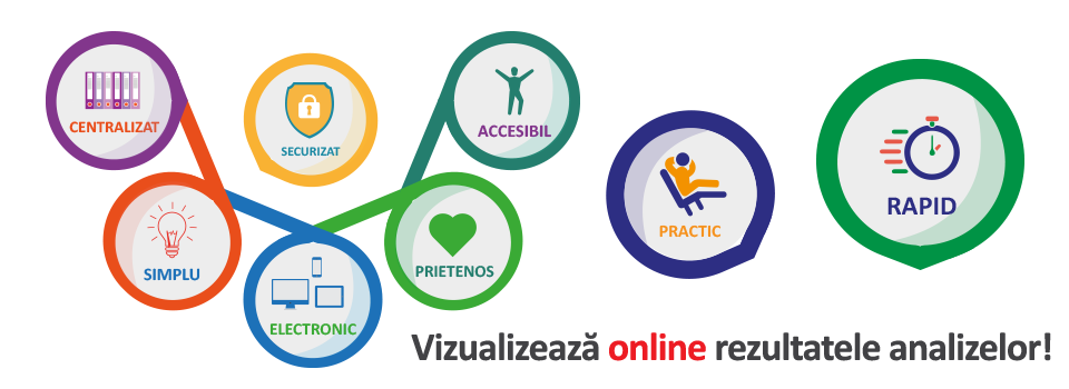 viziune și tratament online