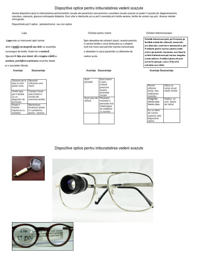 Ce inseamna acuitate vizuala completa - Orbirea și deficiența de vedere