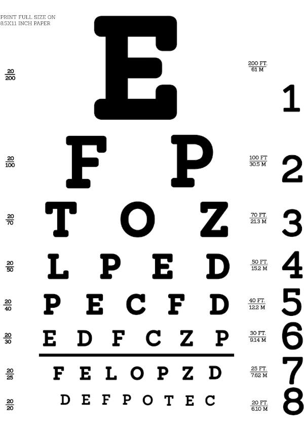 Cum se testează acuitatea vizuală