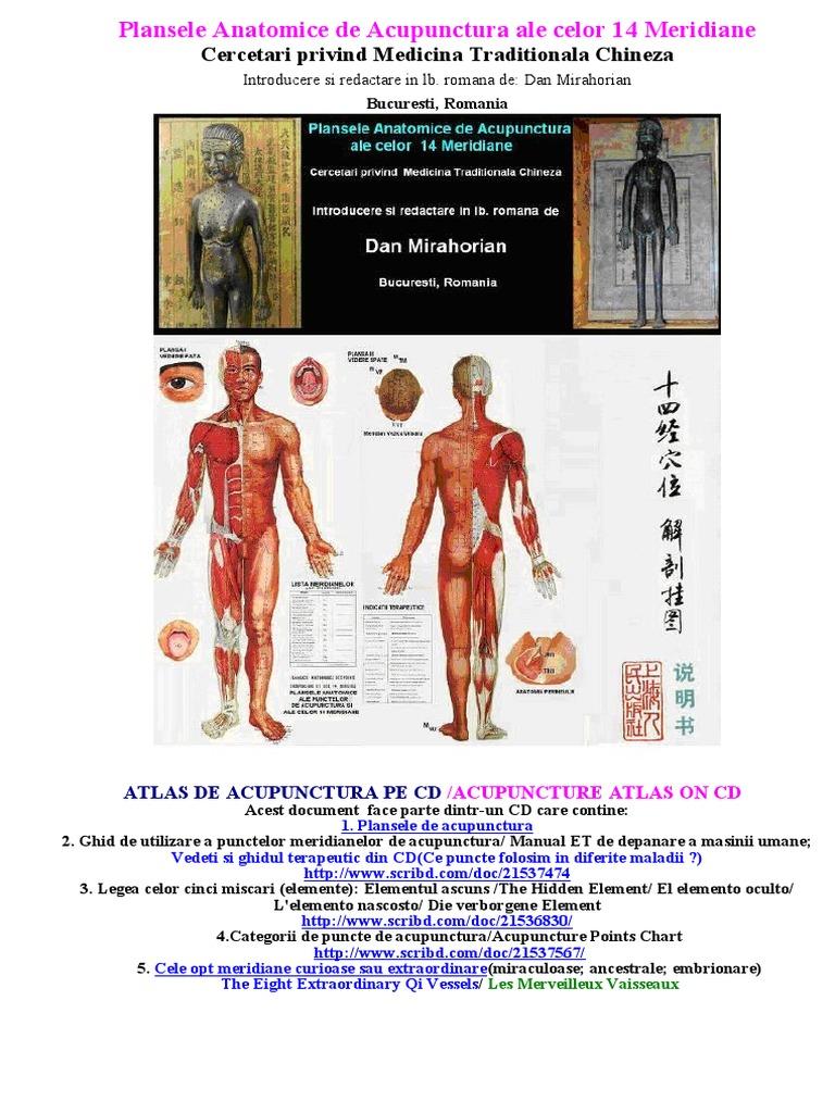 acupunctura poate restabili vederea 100% viziune este