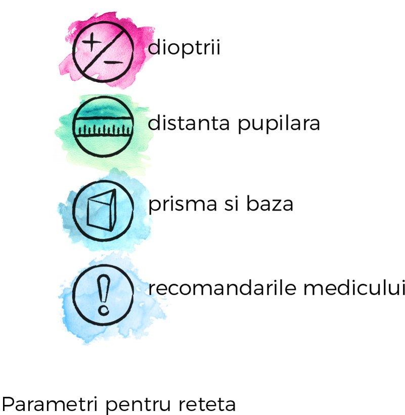 test de vedere dilatarea pupilei forumuri de recuperare a vederii