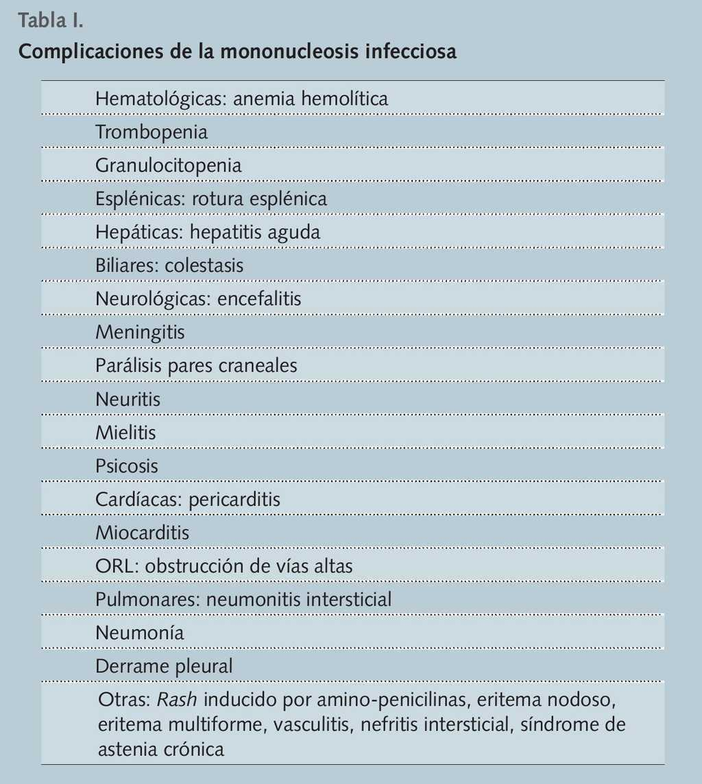 Analizele pentru prostata - ghid si recomandari