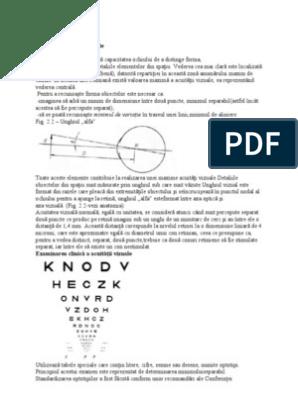 cum se descrie acuitatea vizuală