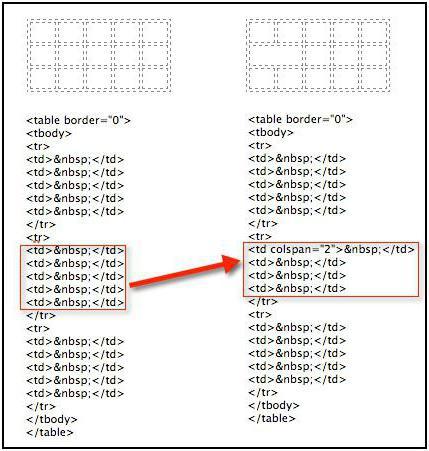 O scurtă istorie a tabelului lui Mendeleev (5)